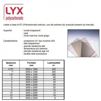 Lyx Polycarbonate