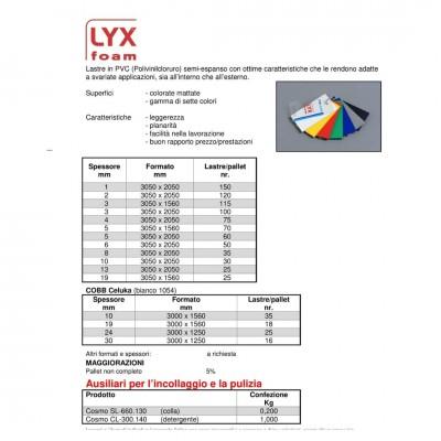 Lyx Foam