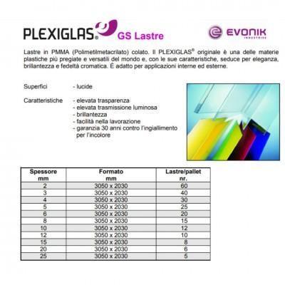 Plexiglas GS lastre