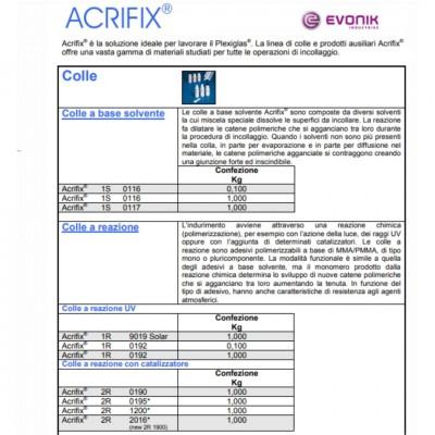 Acrifix